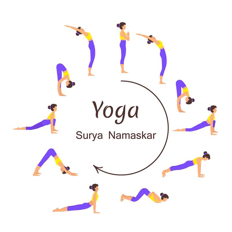 """سوریاناماسکار (Surya Namaskara  ) یا """"سلام بر خورشید"""""""